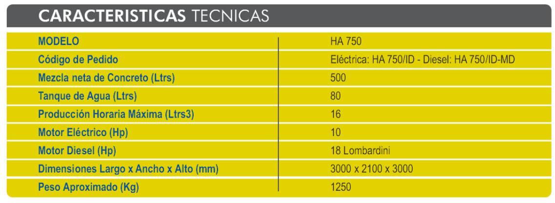 caracteristicas-tecnicas-de-un-trompo-mezclador-para-4-sacos-de-cemento