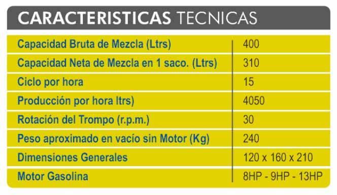 caracteristicas-tecnicas-de-un-trompo-mezclador-para-un-saco-de-cemento